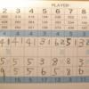 ハンデ0もしくはプロレベルのゴルフスイングを求める人のプログラムを作成中です